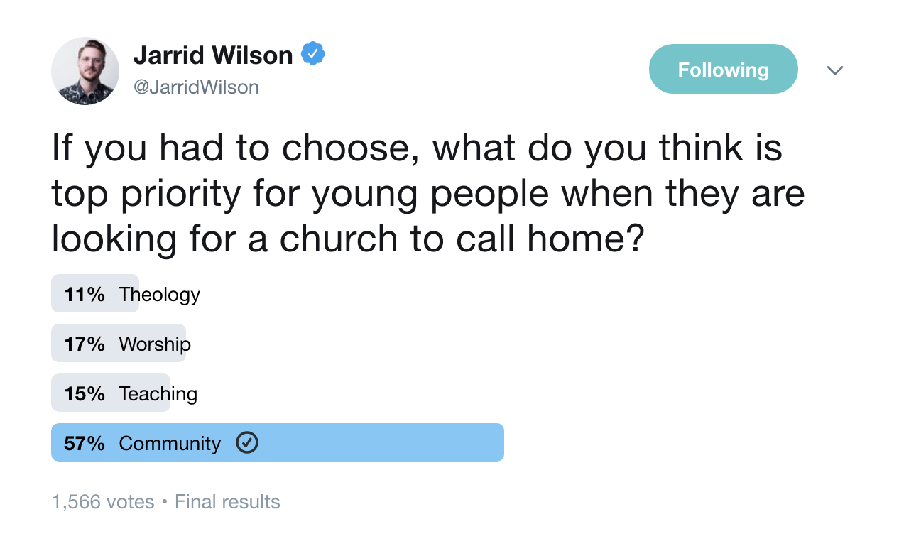 If you had to choose, what do you think is top priority for young people when they are looking for a church to call home?